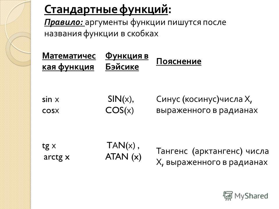 Стандартные функций : Правило : аргументы функции пишутся после названия функции в скобках Математичес кая функция Функция в Бэйсике Пояснение sin х cos х SIN( х ), COS( х ) Синус ( косинус ) числа Х, выраженного в радианах tg х arctg x T А N( х ), A