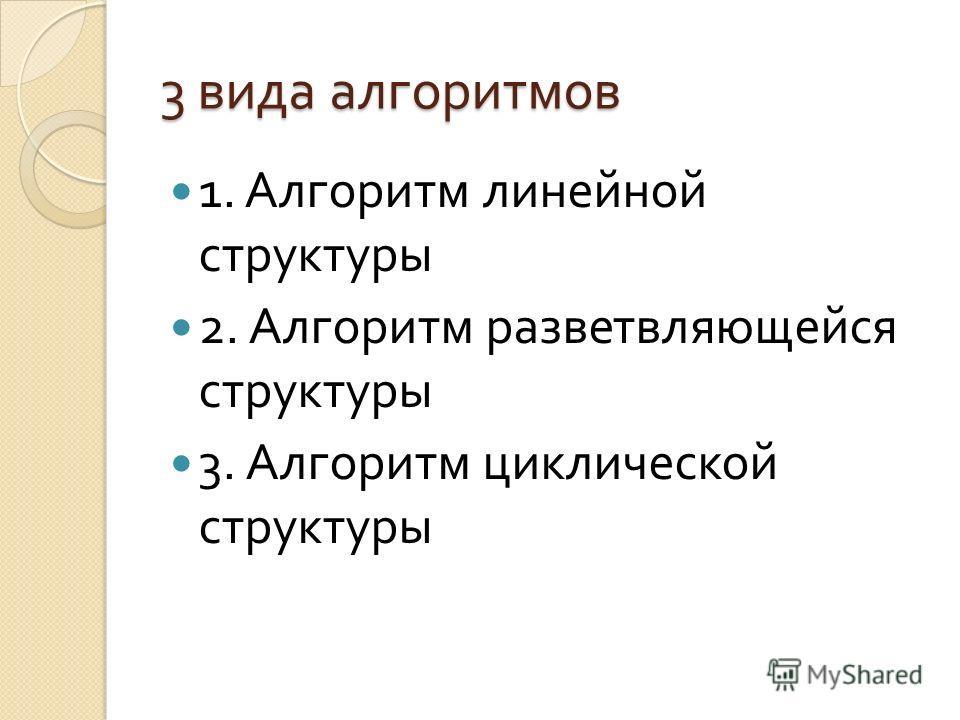 3 вида алгоритмов 1. Алгоритм линейной структуры 2. Алгоритм разветвляющейся структуры 3. Алгоритм циклической структуры
