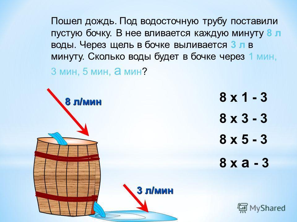 Пошел дождь. Под водосточную трубу поставили пустую бочку. В нее вливается каждую минуту 8 л воды. Через щель в бочке выливается 3 л в минуту. Сколько воды будет в бочке через 1 мин, 3 мин, 5 мин, а мин? 8 л/мин 3 л/мин 8 х 1 - 3 8 х а - 3 8 х 3 - 3