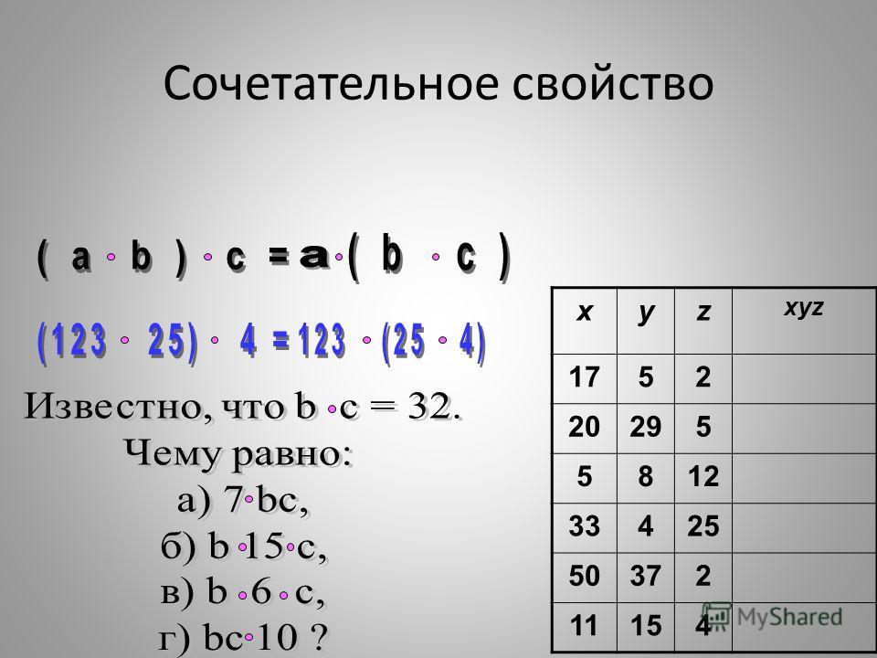 Сочетательное свойство xyz xyz 1752 20295 5812 33425 50372 11154