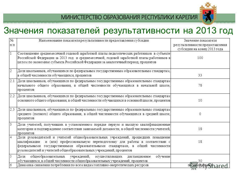 п/п Наименование показателя результативности предоставления субсидииЗначение показателя результативности предоставления субсидии на конец 2013 года 1Соотношение среднемесячной годовой заработной платы педагогических работников в субъекте Российской Ф
