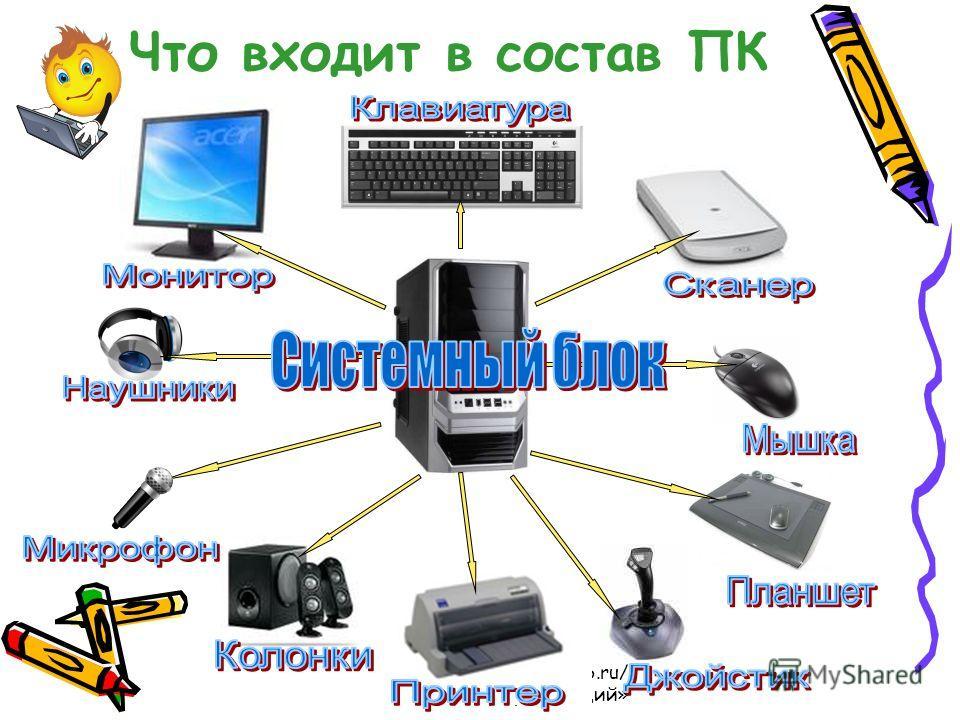 http://www.deti-66.ru/ «Мастер презентаций» Что входит в состав ПК