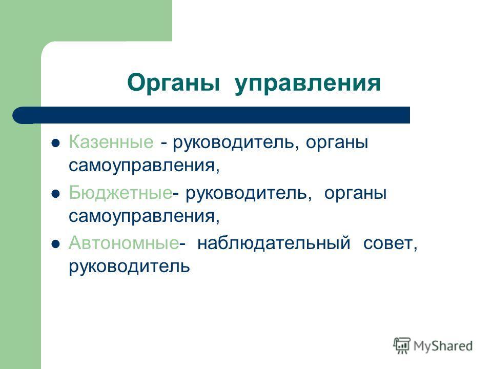Органы управления Казенные - руководитель, органы самоуправления, Бюджетные- руководитель, органы самоуправления, Автономные- наблюдательный совет, руководитель