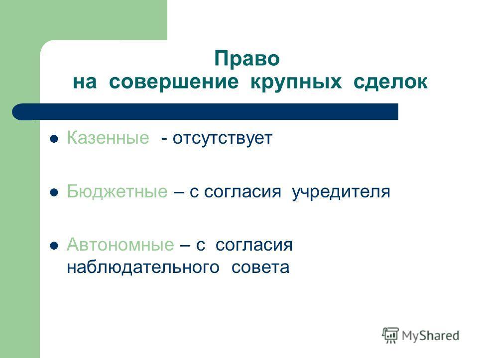 Право на совершение крупных сделок Казенные - отсутствует Бюджетные – с согласия учредителя Автономные – с согласия наблюдательного совета