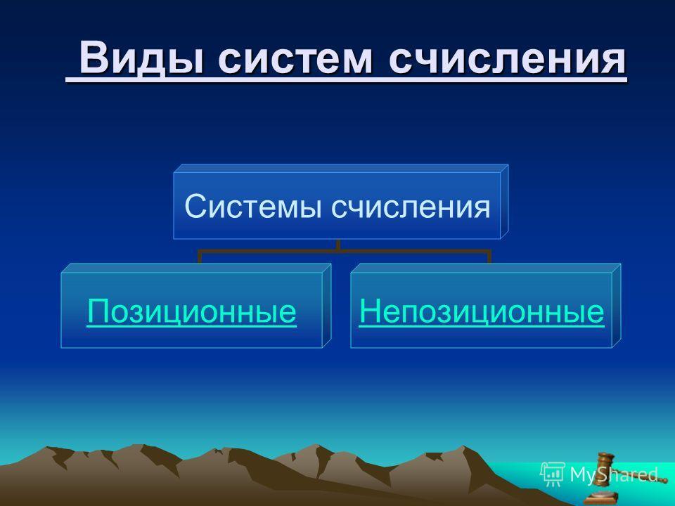 Виды систем счисления Виды систем счисления