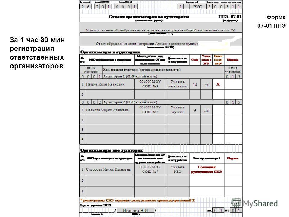 Форма 07-01 ППЭ Форма 07-01 ППЭ За 1 час 30 мин регистрация ответственных организаторов