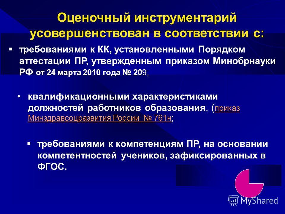 требованиями к КК, установленными Порядком аттестации ПР, утвержденным приказом Минобрнауки РФ от 24 марта 2010 года 209; квалификационными характеристиками должностей работников образования, ( приказ Минздравсоцразвития России 761н; приказ Минздравс