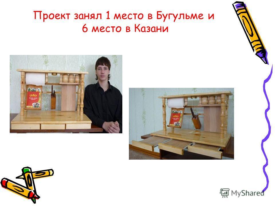 Проект занял 1 место в Бугульме и 6 место в Казани