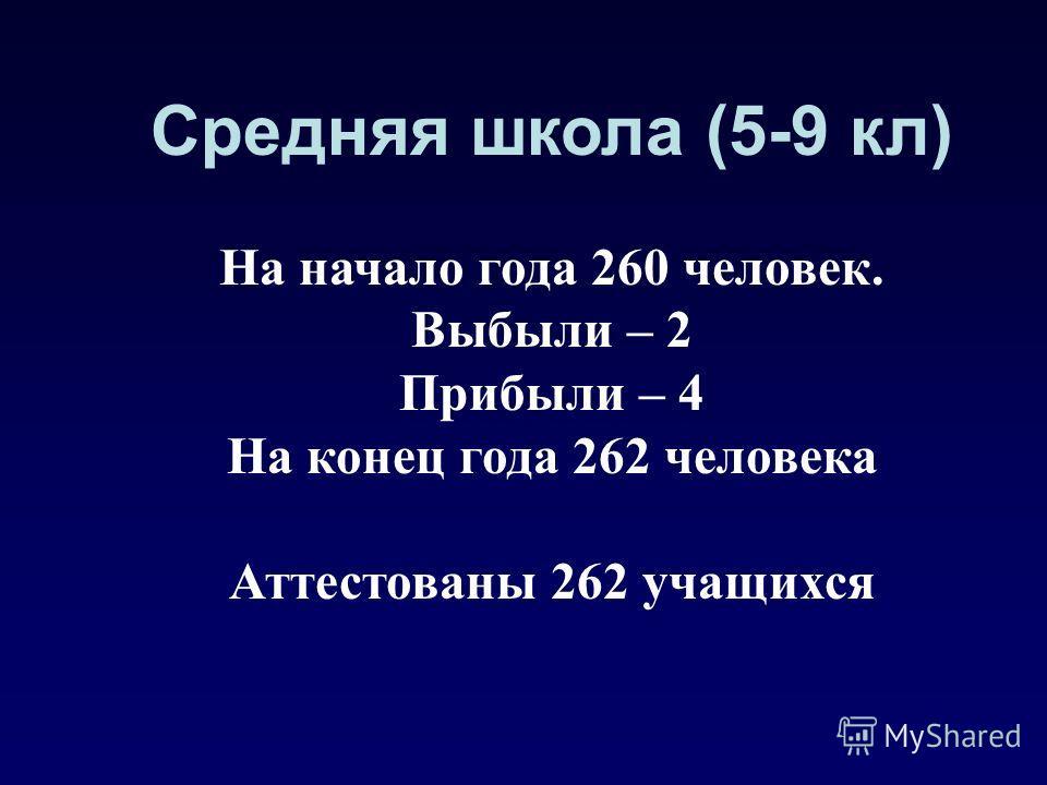 Средняя школа (5-9 кл) На начало года 260 человек. Выбыли – 2 Прибыли – 4 На конец года 262 человека Аттестованы 262 учащихся