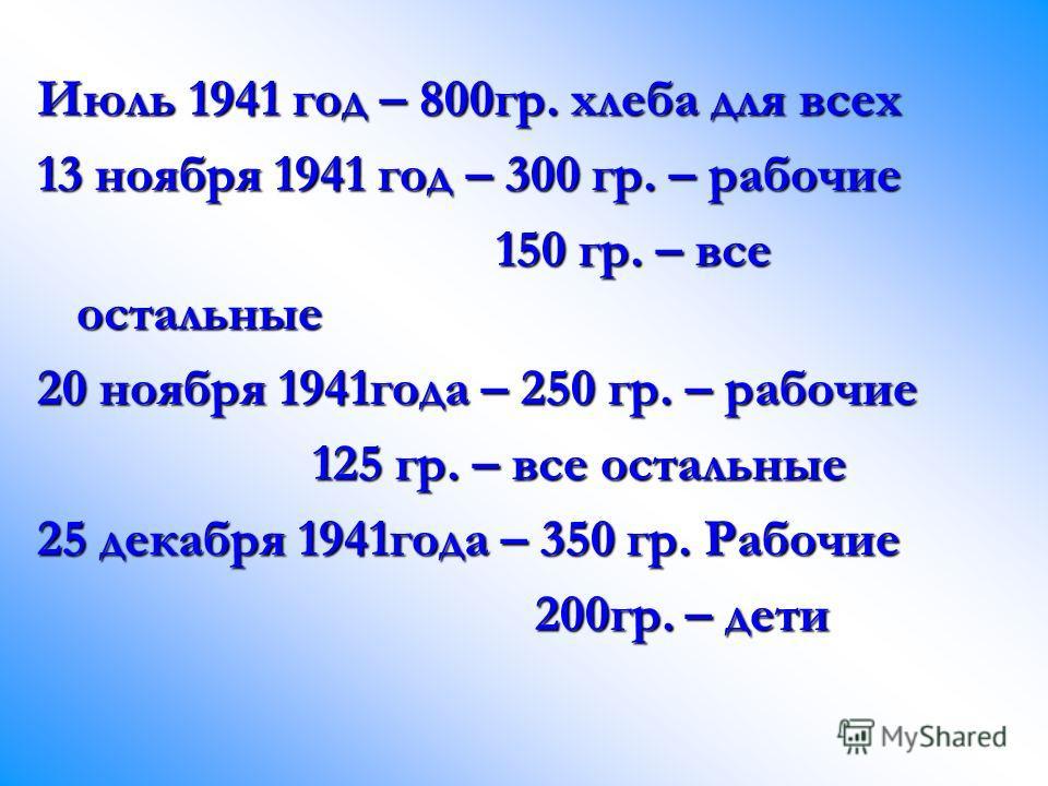 Июль 1941 год – 800гр. хлеба для всех 13 ноября 1941 год – 300 гр. – рабочие 150 гр. – все остальные 150 гр. – все остальные 20 ноября 1941года – 250 гр. – рабочие 125 гр. – все остальные 125 гр. – все остальные 25 декабря 1941года – 350 гр. Рабочие