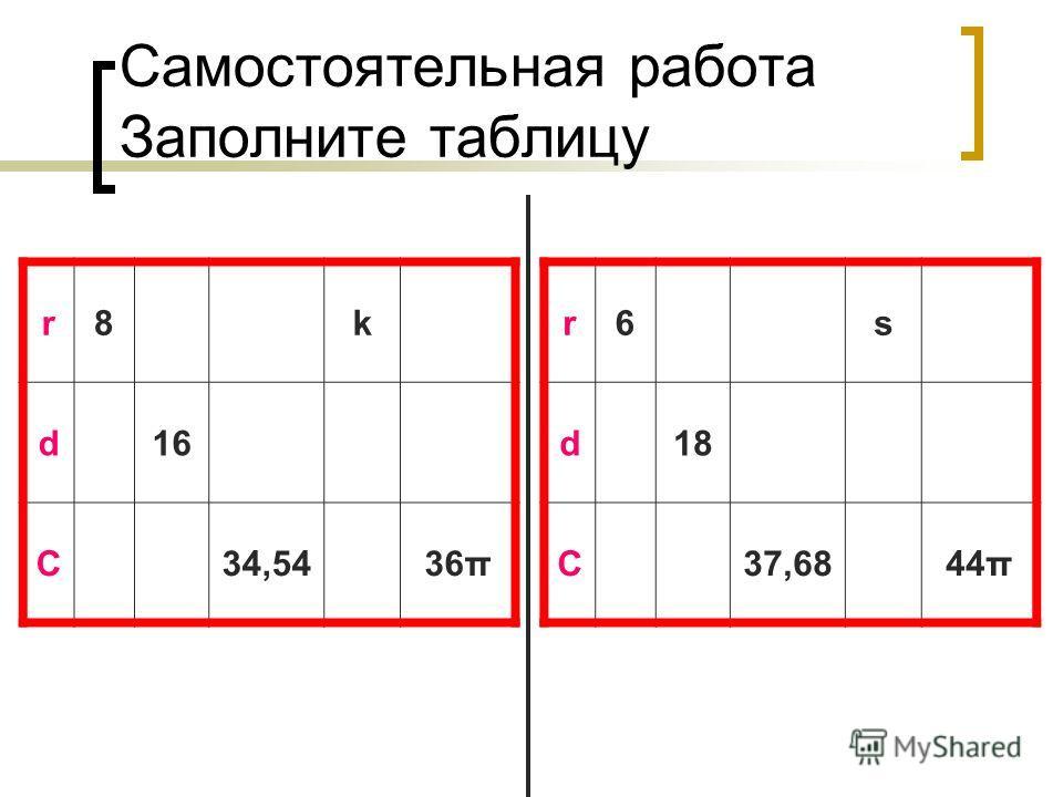 Заполните таблицу r2a d6 C18,8418π
