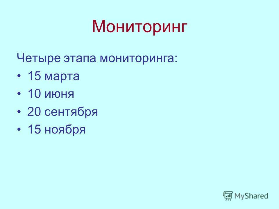 Мониторинг Четыре этапа мониторинга: 15 марта 10 июня 20 сентября 15 ноября