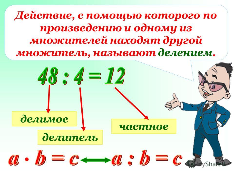 Действие, с помощью которого по произведению и одному из множителей находят другой множитель, называют делением. делимое делитель частное