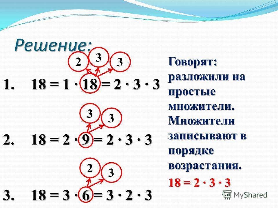 1.18 = 1 · 18 = 2 · 3 · 3 2.18 = 2 · 9 = 2 · 3 · 3 3.18 = 3 · 6 = 3 · 2 · 3 Решение: 2 3 3 3 3 2 3 Говорят: разложили на простые множители. Множители записывают в порядке возрастания. 18 = 2 · 3 · 3