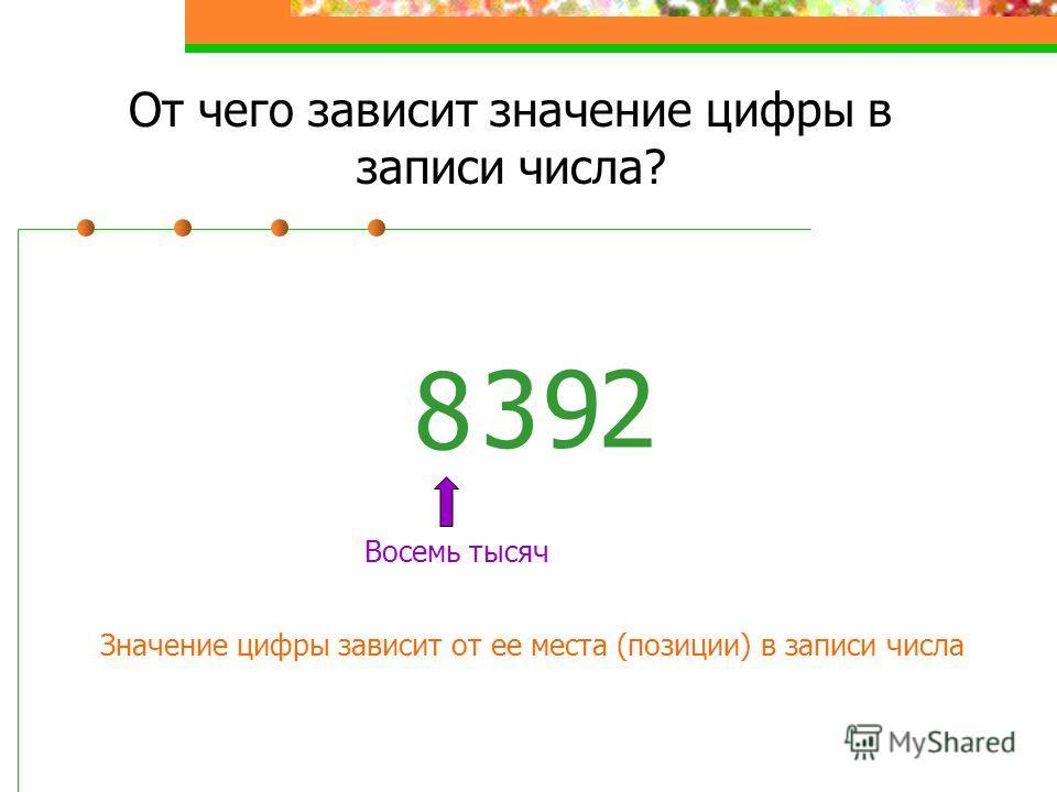 От чего зависит значение цифры в записи числа? 3 8 Восемь тысяч 2 9 Значение цифры зависит от ее места (позиции) в записи числа