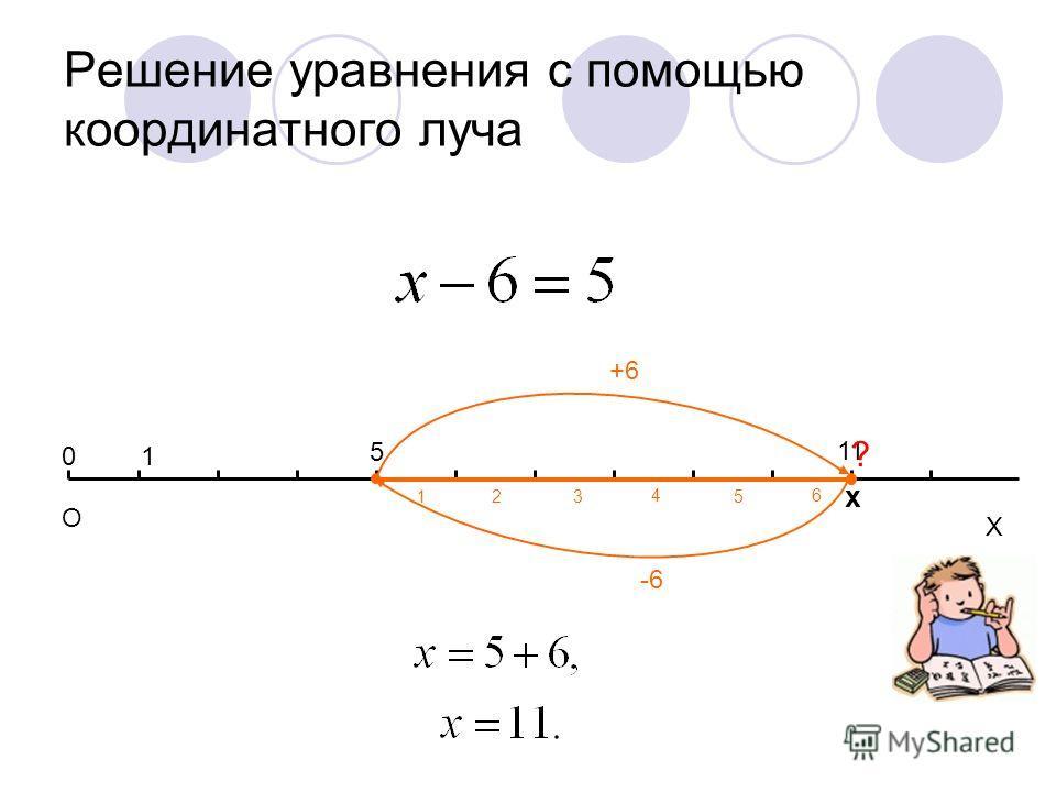 Решение уравнения с помощью координатного луча Х 1 11 5 О 0 х +6 ? -6 123 46 5
