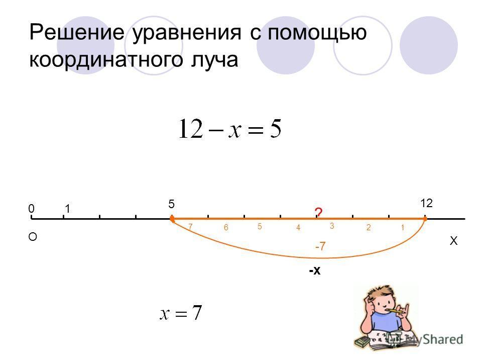 Решение уравнения с помощью координатного луча Х 1 5 12 О 0 -х -7 ? 12 3 46 5 7