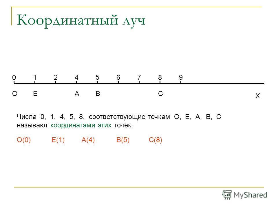 Координатный луч О Х Е Числа 0, 1, 4, 5, 8, соответствующие точкам О, Е, А, В, С называют координатами этих точек. 01 О(0) 2456789 АВС Е(1)А(4)В(5)С(8) О 0