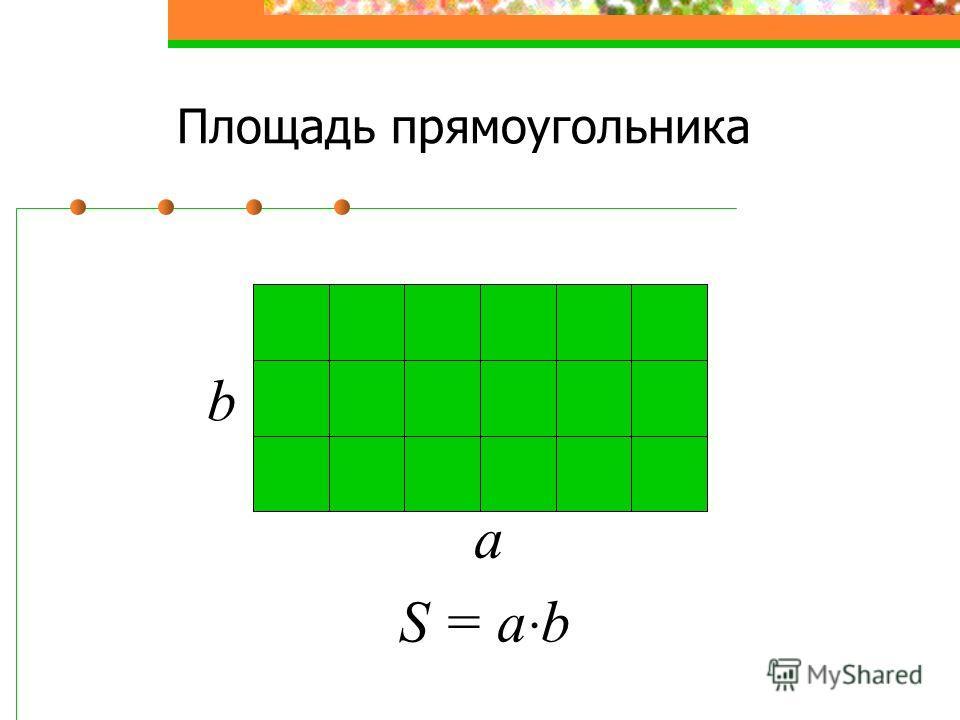 Площадь прямоугольника a b S = a b.