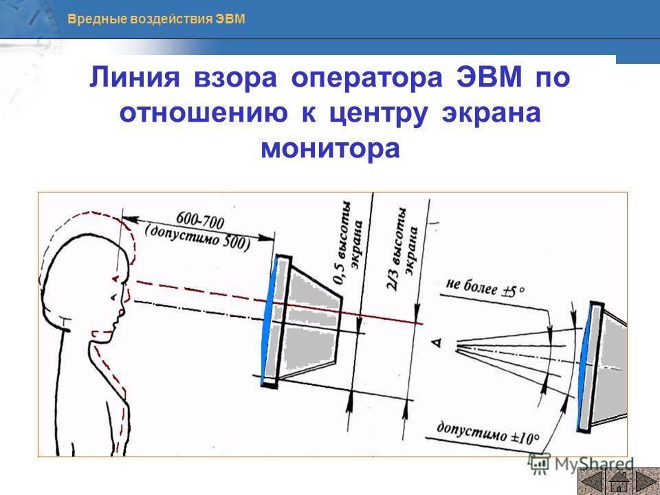 Вредные воздействия ЭВМ Линия взора оператора ЭВМ по отношению к центру экрана монитора
