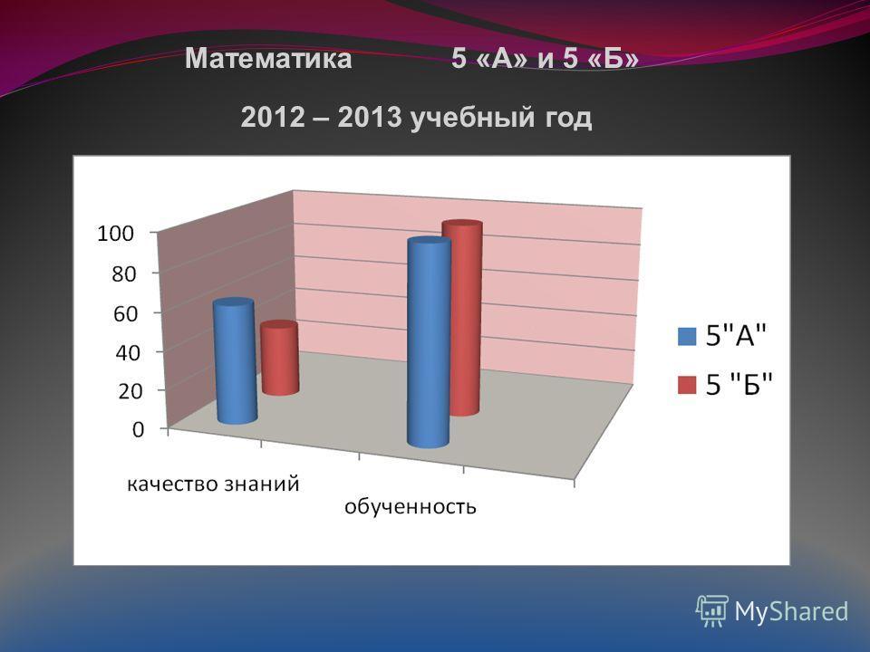 Математика 5 «А» и 5 «Б» 2012 – 2013 учебный год