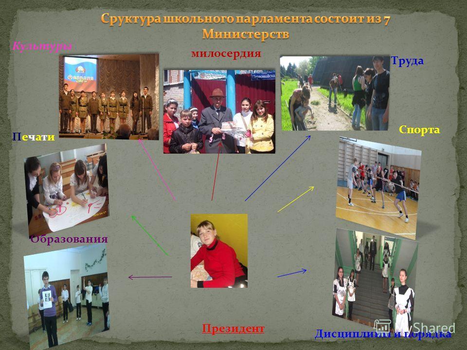 Президент ПечатиПечати Образования Культуры Труда Спорта Дисциплины и порядка милосердия