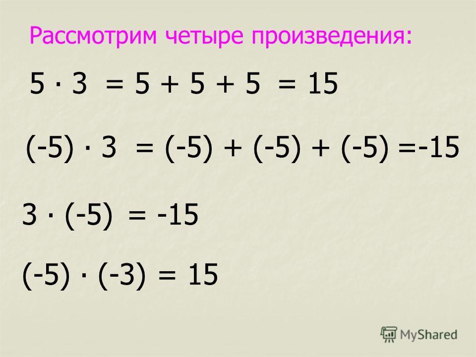 Рассмотрим четыре произведения: 5 3 (-5) 3 3 (-5) (-5) (-3) = 5 + 5 + 5= 15 = (-5) + (-5) + (-5)=-15 = 15