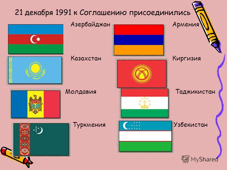 21 декабря 1991 к Соглашению присоединились Азербайджан Армения Казахстан Киргизия Молдавия Таджикистан Туркмения Узбекистан