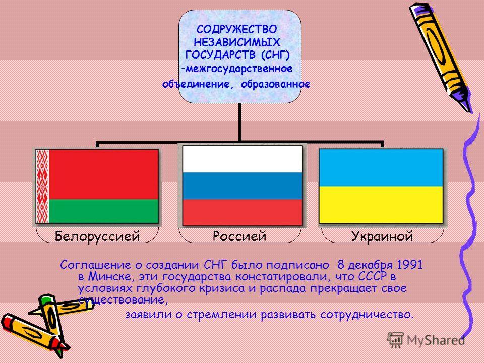 СОДРУЖЕСТВО НЕЗАВИСИМЫХ ГОСУДАРСТВ (СНГ) межгосударственное объединение, образованное БелоруссиейРоссиейУкраиной Соглашение о создании СНГ было подписано 8 декабря 1991 в Минске, эти государства констатировали, что СССР в условиях глубокого кризиса и