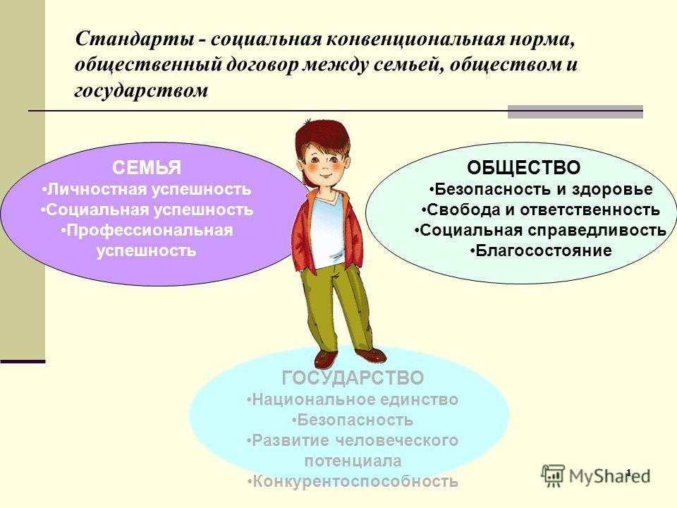 социальная и личностная значимость здорового образа жизни