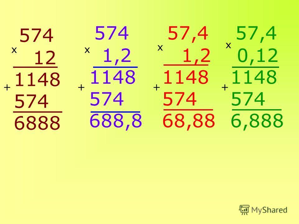 а=0,5 дм b=0,3 дм Р=2(а+b) Р=2(0,5+0,3) S=ab S=0,5дм 0,3дм =2 0,8=1,6 (дм) =15см=5см 3см =0,15дм =