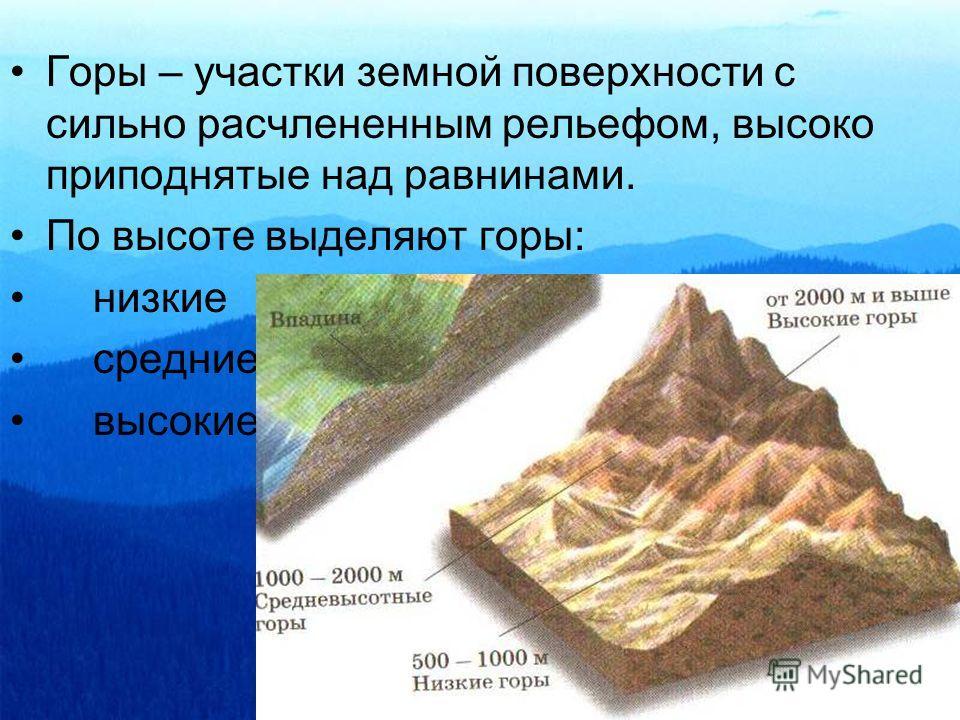 Горы – участки земной поверхности с сильно расчлененным рельефом, высоко приподнятые над равнинами. По высоте выделяют горы: низкие средние высокие