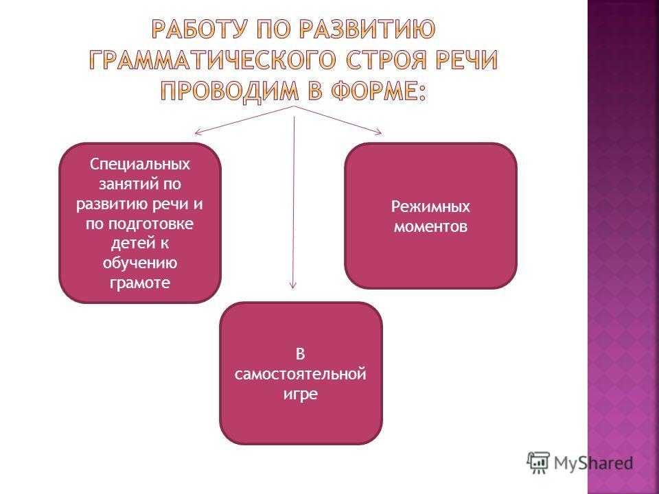 Специальных занятий по развитию речи и по подготовке детей к обучению грамоте В самостоятельной игре Режимных моментов