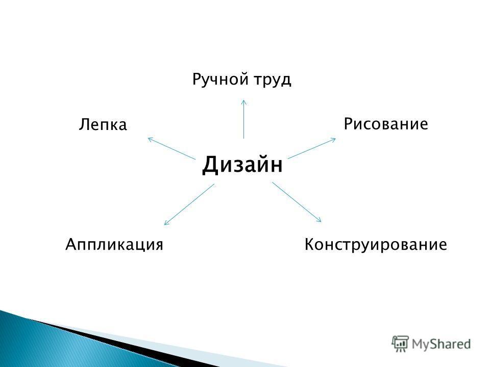 Дизайн Лепка Ручной труд Рисование АппликацияКонструирование