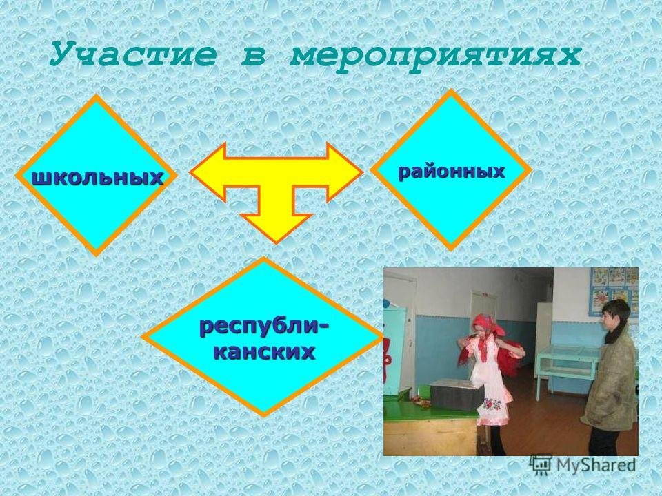 Участие в мероприятиях школьных районных республи-канских