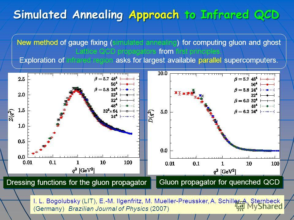 I. L. Bogolubsky (LIT), E.-M. Ilgenfritz, M. Mueller-Preussker, A. Schiller, A. Sternbeck (Germany) Brazilian Journal of Physics (2007) Simulated Annealing Approach to Infrared QCD New method of gauge fixing (simulated annealing) for computing gluon