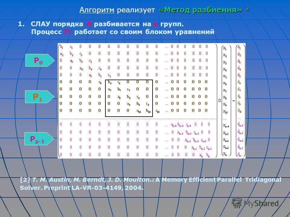 1. СЛАУ порядка N разбивается на p групп. Процесс P i работает со своим блоком уравнений P0P0 P1P1 P p-1 «Метод разбиения» 2 Алгоритм реализует «Метод разбиения» 2 [2] T. M. Austin, M. Berndt, J. D. Moulton.: A Memory Efficient Parallel Tridiagonal S
