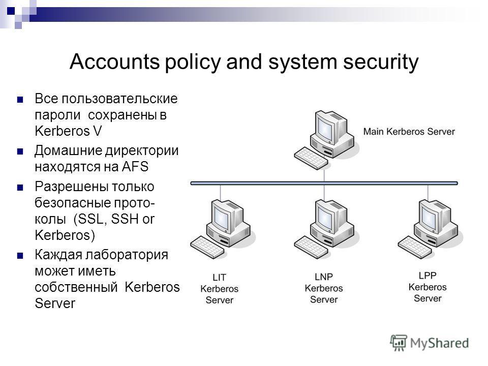 Accounts policy and system security Все пользовательские пароли сохранены в Kerberos V Домашние директории находятся на AFS Разрешены только безопасные прото- колы (SSL, SSH or Kerberos) Каждая лаборатория может иметь собственный Kerberos Server