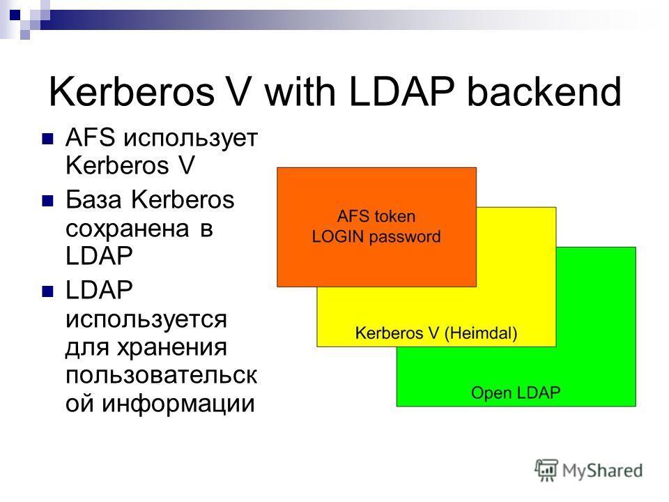 AFS использует Kerberos V База Kerberos сохранена в LDAP LDAP используется для хранения пользовательск ой информации Kerberos V with LDAP backend