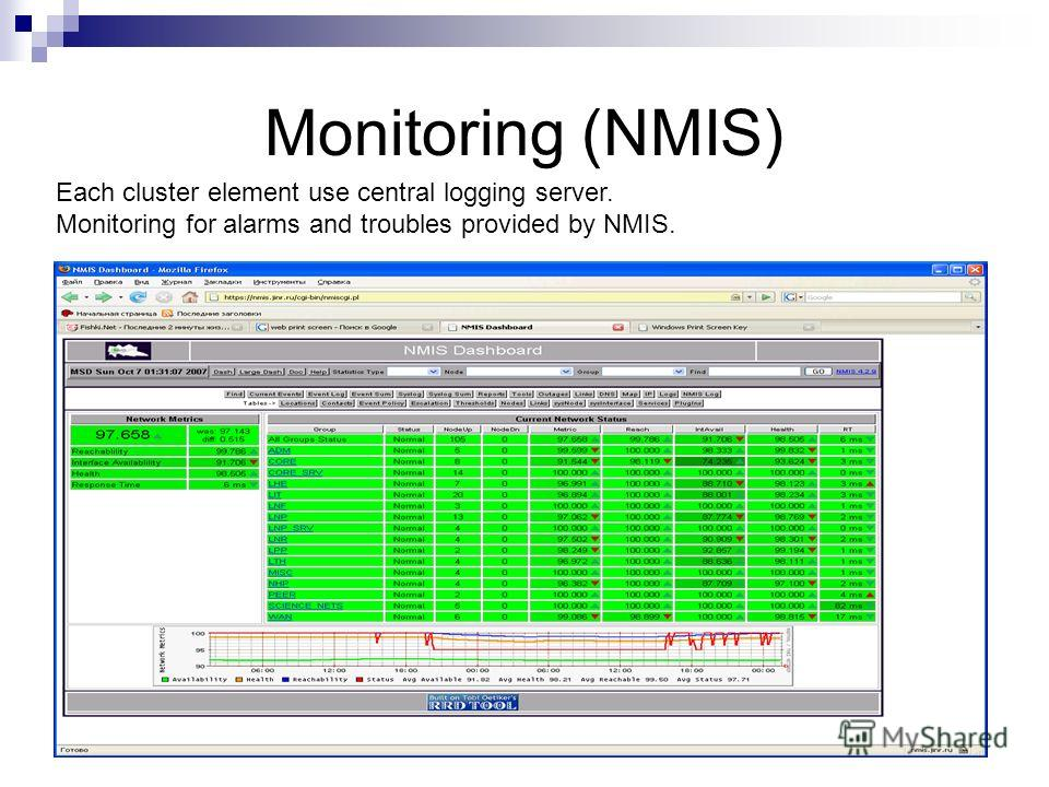 Monitoring (NMIS) Each cluster element use central logging server. Monitoring for alarms and troubles provided by NMIS.