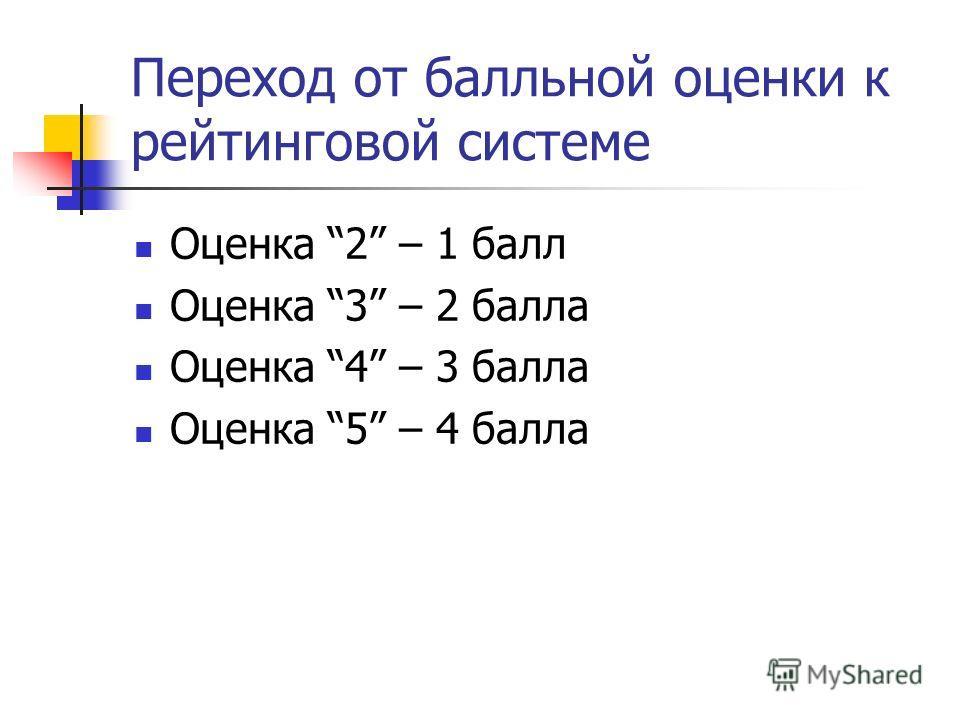 Переход от балльной оценки к рейтинговой системе Оценка 2 – 1 балл Оценка 3 – 2 балла Оценка 4 – 3 балла Оценка 5 – 4 балла