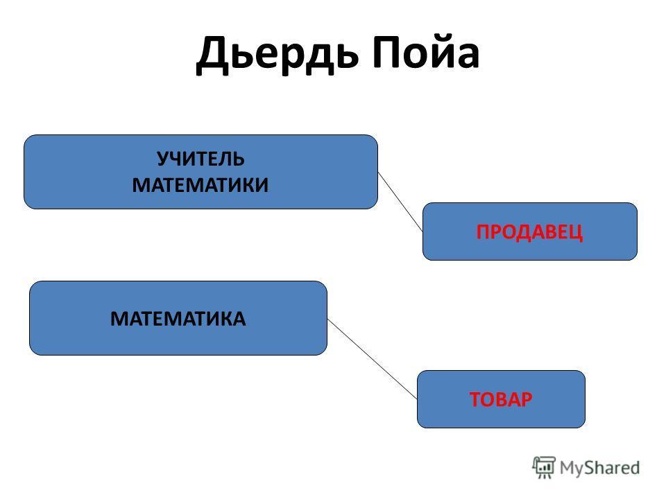 Дьердь Пойа УЧИТЕЛЬ МАТЕМАТИКИ ПРОДАВЕЦ МАТЕМАТИКА ТОВАР
