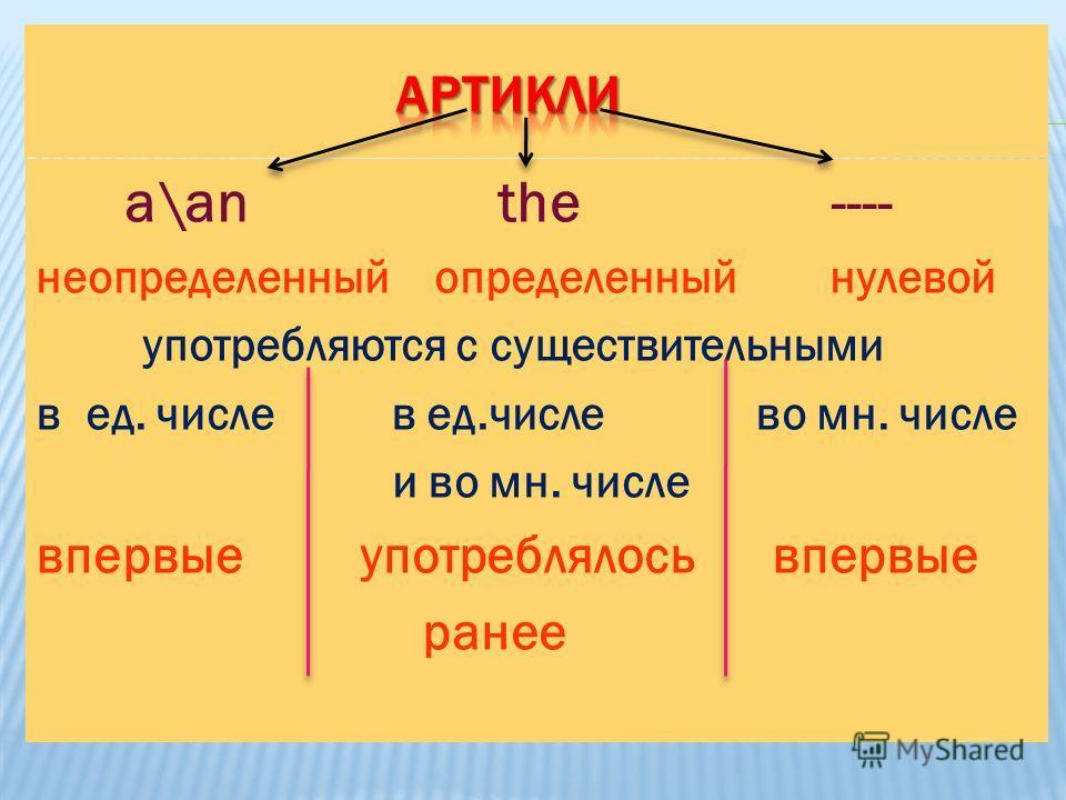 a\an the ---- неопределенный определенный нулевой употребляются с существительными в ед. числе в ед.числе во мн. числе и во мн. числе впервые употреблялось впервые ранее