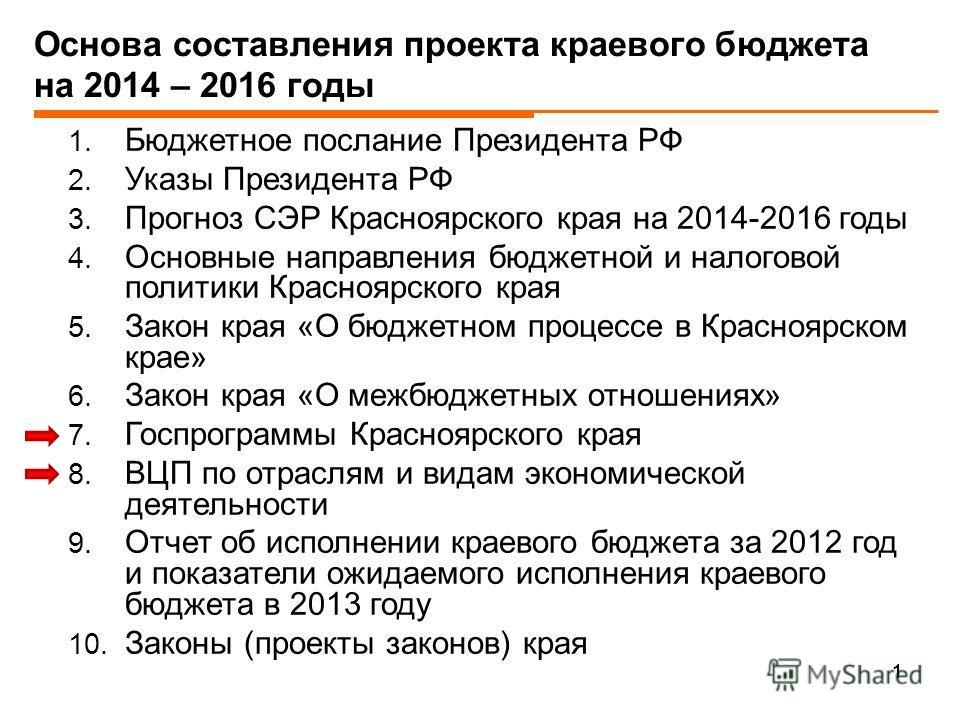 О краевом бюджете на 2014 год и плановый период 2015-2016 годов