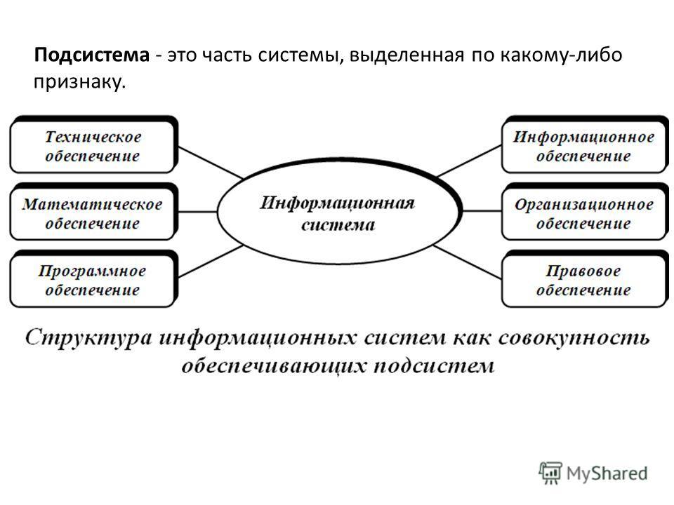 Подсистема - это часть системы, выделенная по какому-либо признаку.