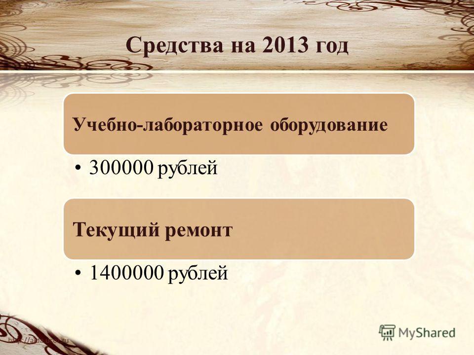 Средства на 2013 год Учебно-лабораторное оборудование 300000 рублей Текущий ремонт 1400000 рублей