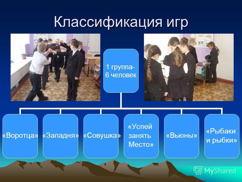Классификация игр 1 группа- 6 человек «Воротца»«Западня» «Совушка» «Успей занять Место» «Вьюны» «Рыбаки и рыбки»