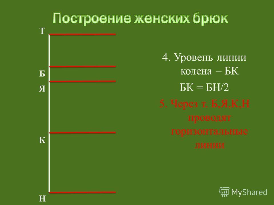 4. Уровень линии колена – БК БК = БН/2 5. Через т. Б,Я,К,Н проводят горизонтальные линии