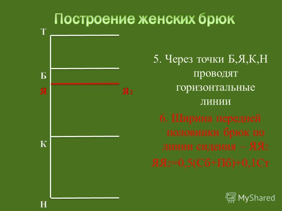 5. Через точки Б,Я,К,Н проводят горизонтальные линии 6. Ширина передней половинки брюк по линии сидения – ЯЯ 2 ЯЯ 2 =0,5(Сб+Пб)+0,1Ст