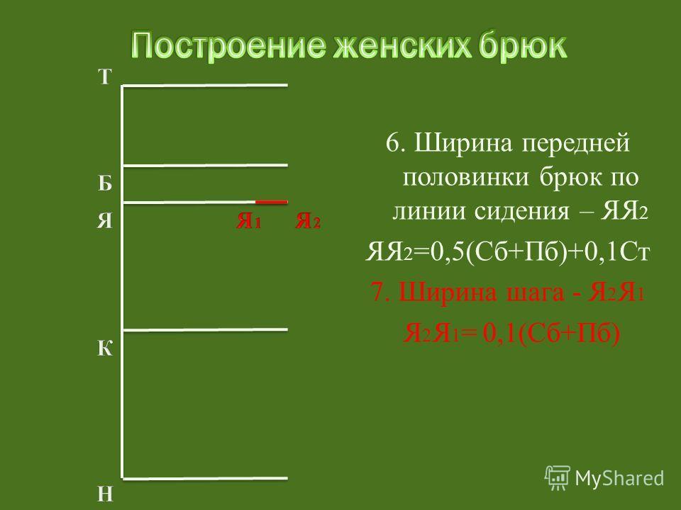 6. Ширина передней половинки брюк по линии сидения – ЯЯ 2 ЯЯ 2 =0,5(Сб+Пб)+0,1Ст 7. Ширина шага - Я 2 Я 1 Я 2 Я 1 = 0,1(Сб+Пб)
